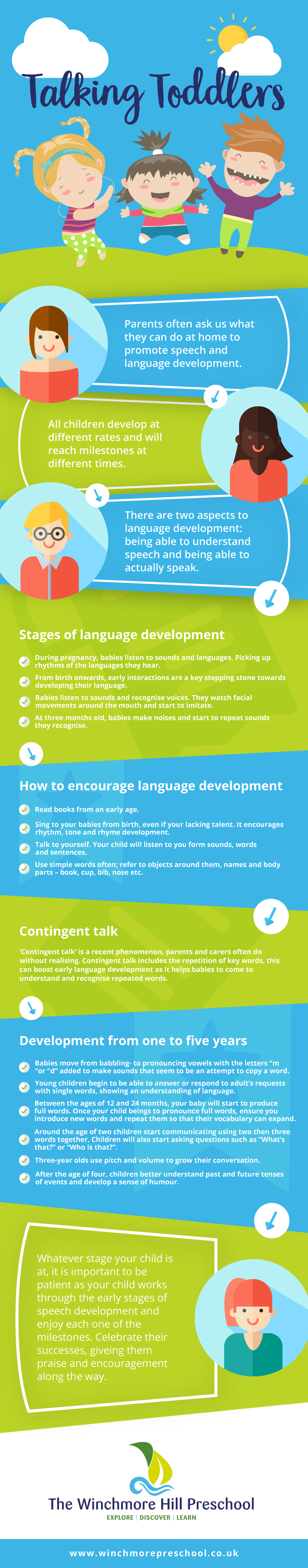 Talking Toddlers and how to encourage speech development